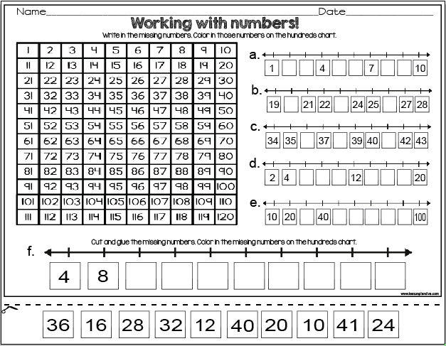 Classroom Freebies Number Lines And Hundreds Charts Hundreds Chart Line Math Math Number Sense