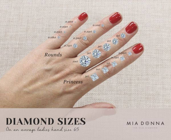 Diamond sizes and how do they look on ladies average ring size also rh pinterest
