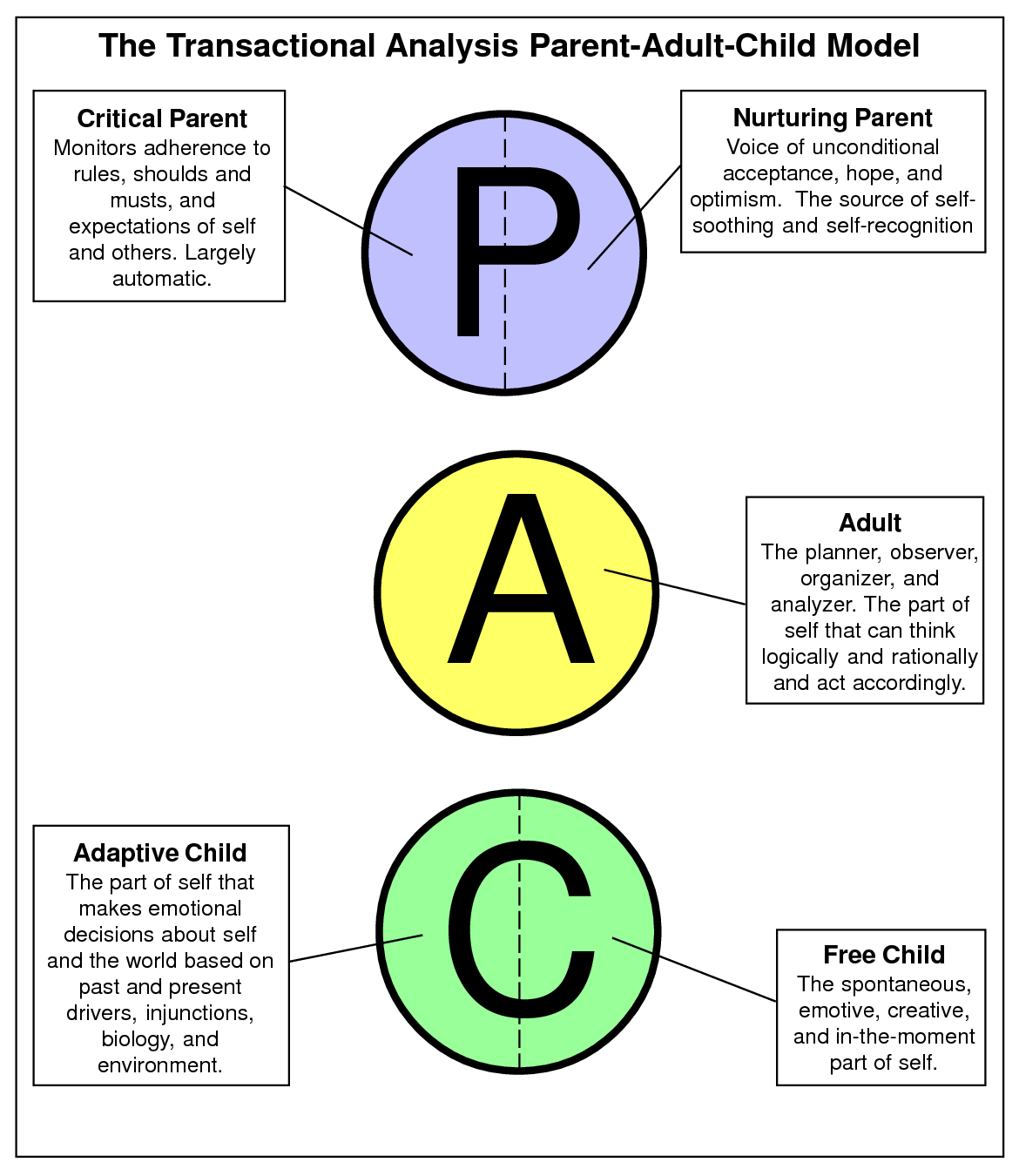 an analysis of communication of parents and relatives in children Americans name their children after relatives the names that parents opt for their children represent the psyche training needs analysis a method of.