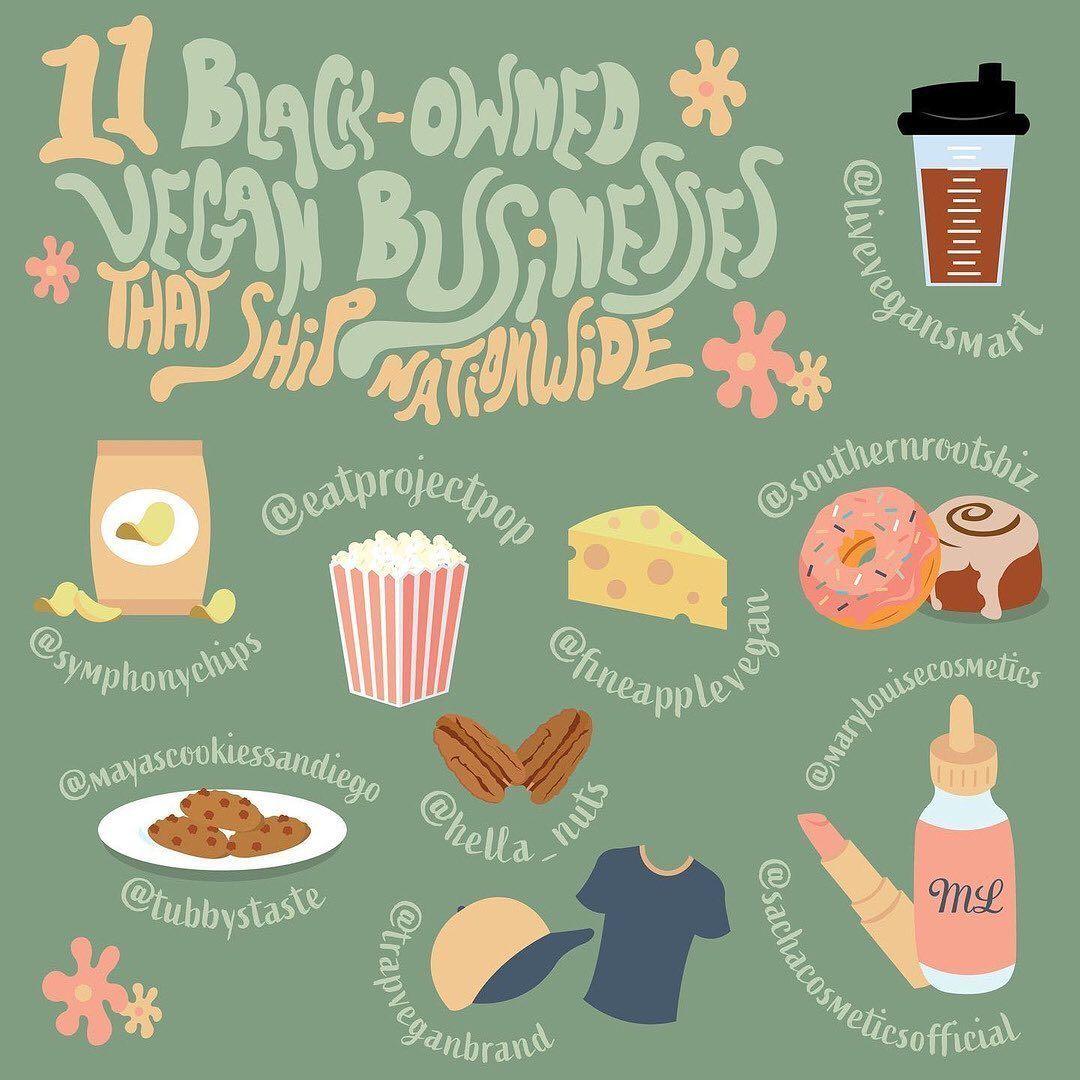 An Awesome Illustration List From Plantbasedpunkrock Vegoutmagazine Of Some Black Owned Cruelty Free Vegan Businesses To In 2020 Vegan Guide Vegan Vegan Desserts