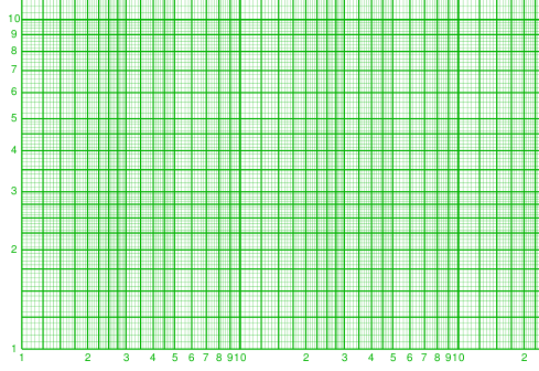 Green Grid  Grids
