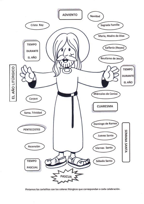 La clase de Religión: El año liturgico.   Manualidades   Pinterest ...