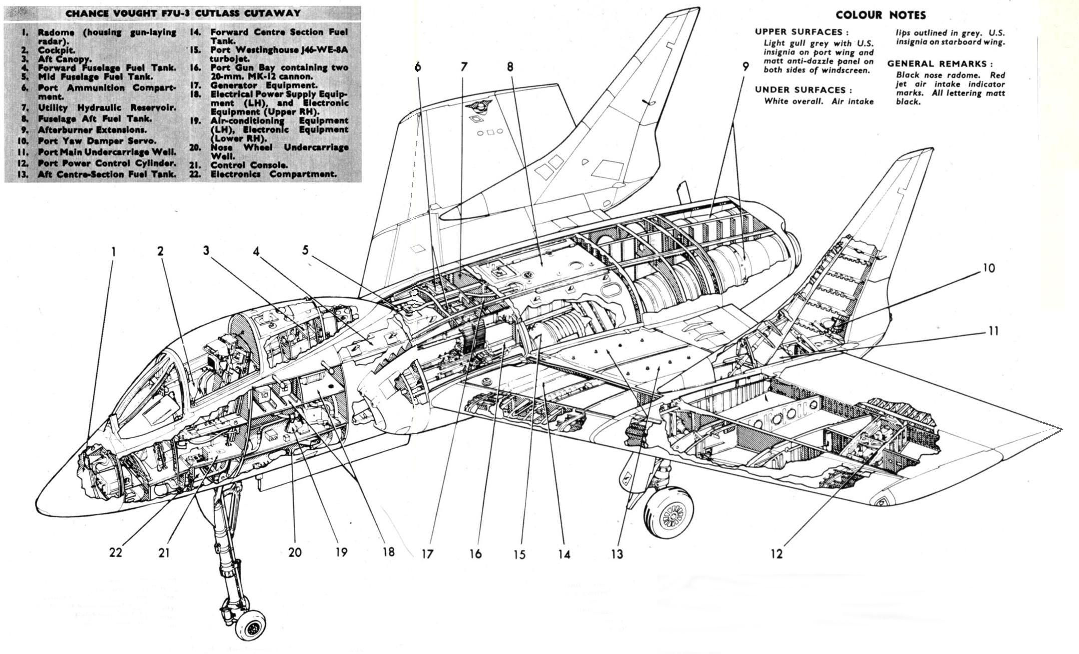F7u Cutlass Cutaway Drawing