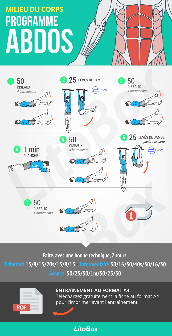 programme perte de poids basic fit pdf