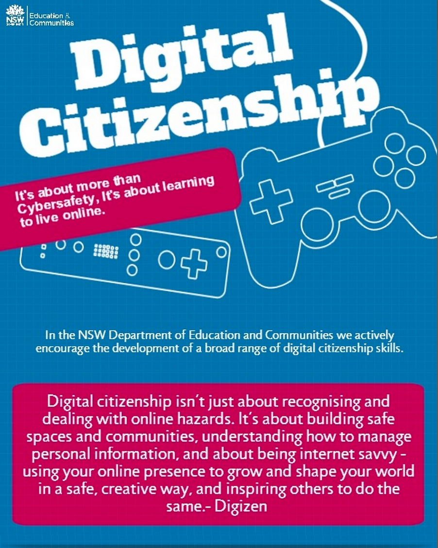 A Good Digital Citizenship Resource and Poster for