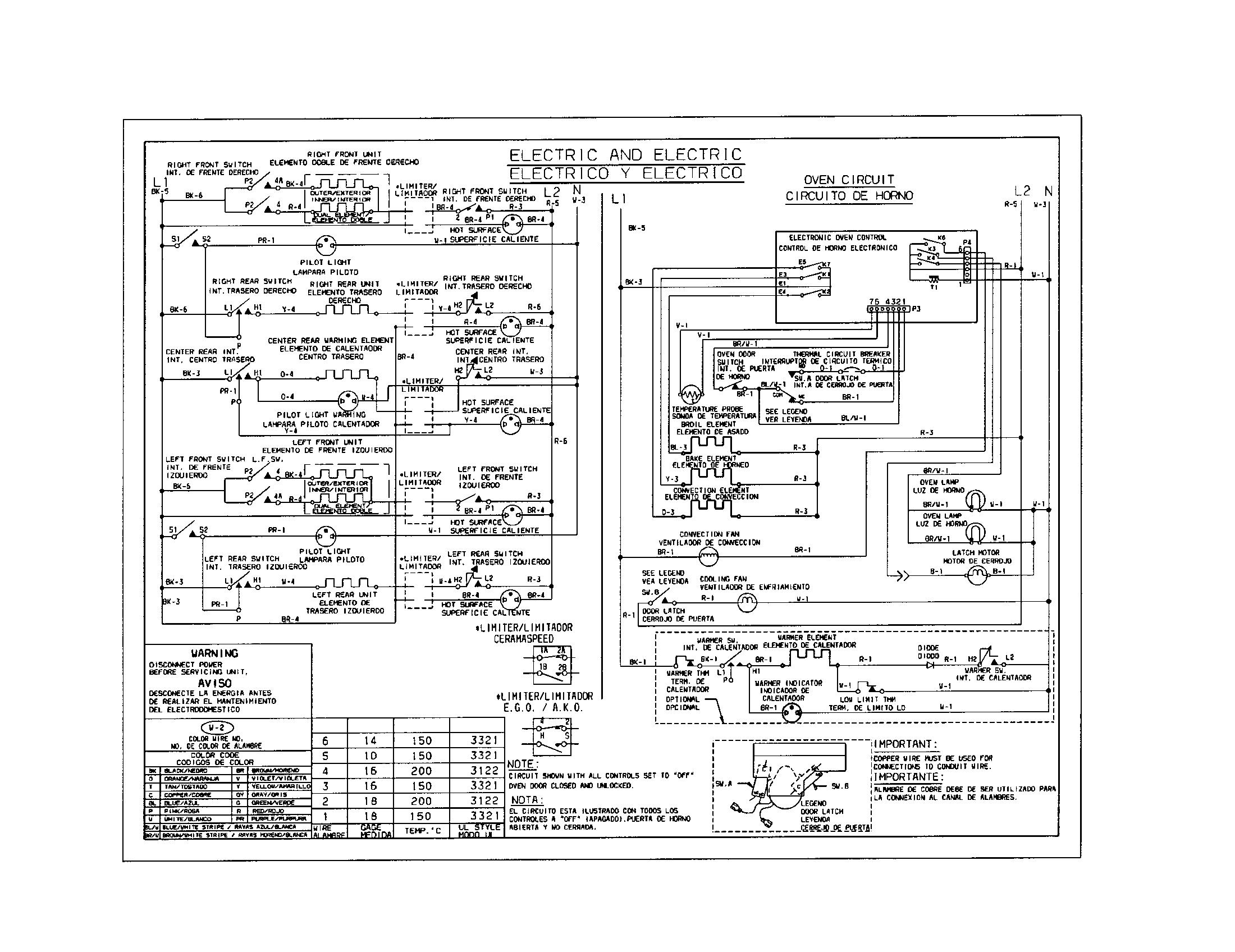 Wiring Diagram Car Wash #diagram #diagramtemplate #diagramsample | Diagram  design, Diagram, Washing machine and dryerPinterest