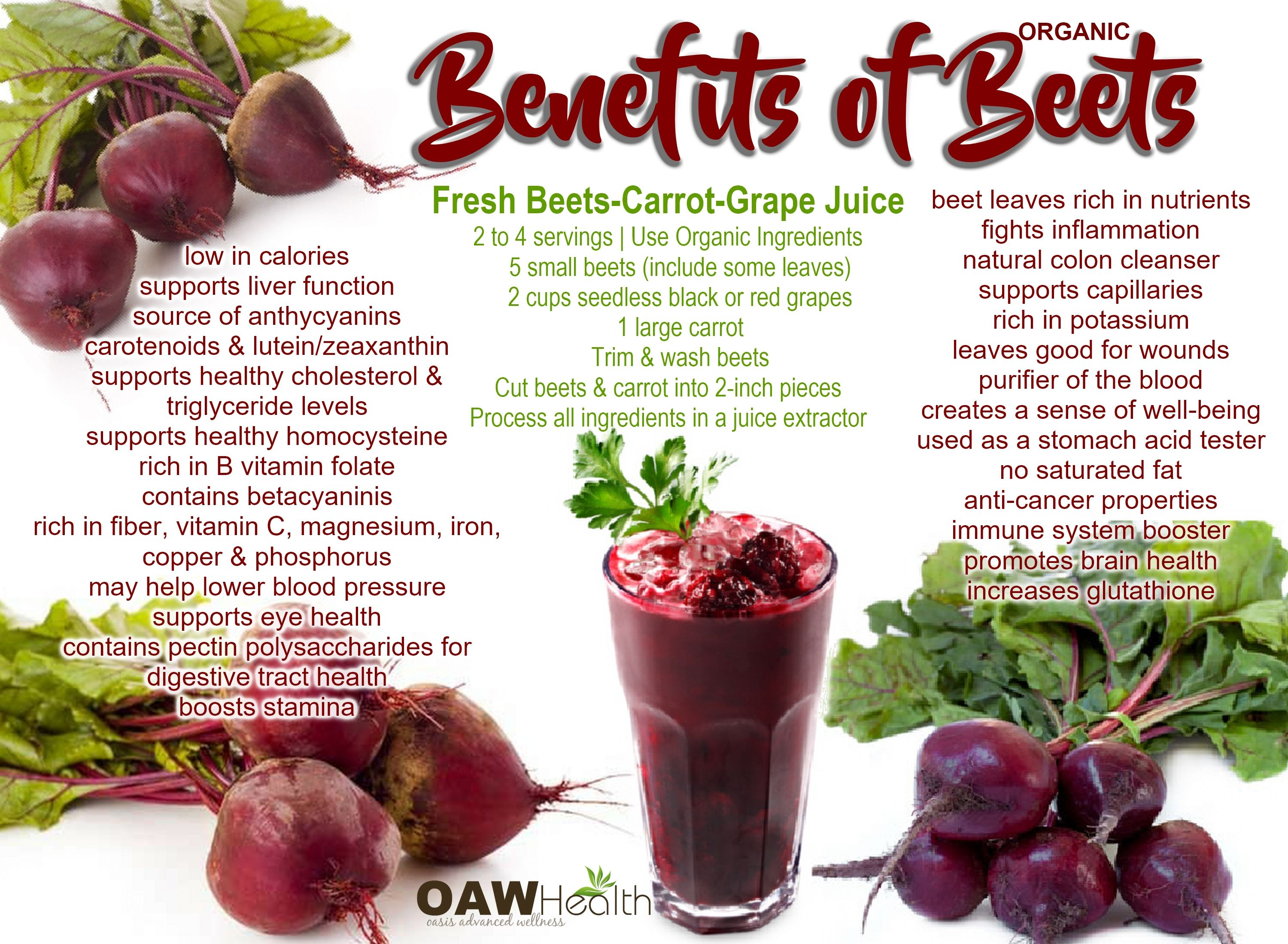 Beet juice: the benefits and harm of the usual drink 83