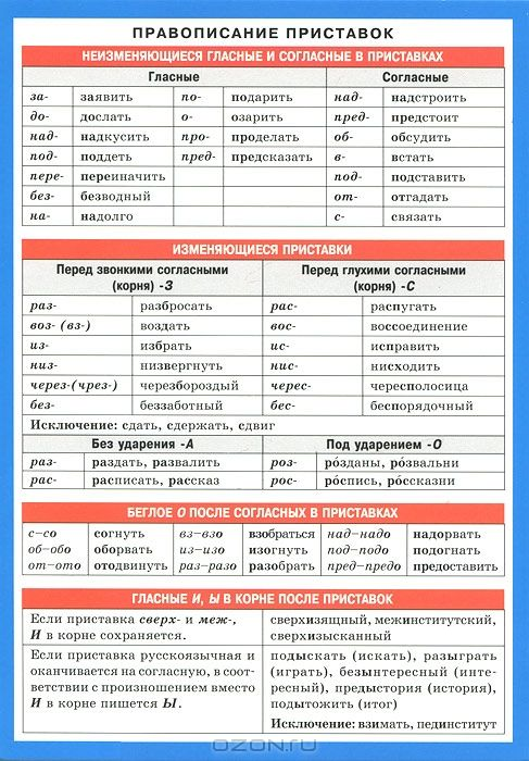 Готовые домашние задания по руски