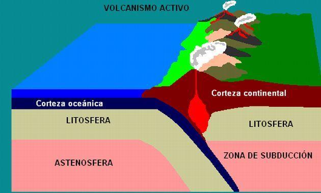 Multimedia Imagen Peru21 Tectonica De Placas Multimedia Geología