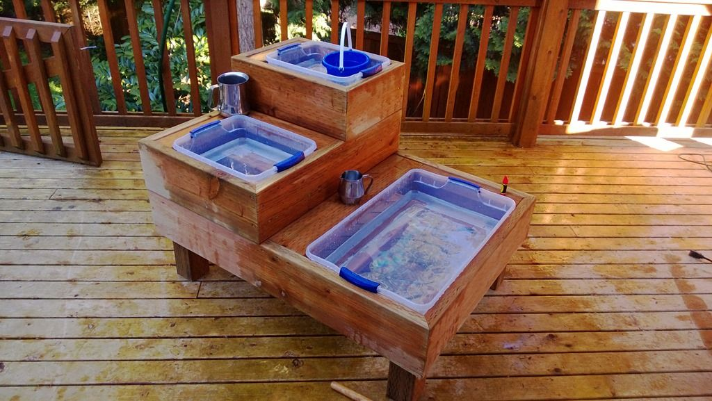 water table play liminal city pinterest water tables