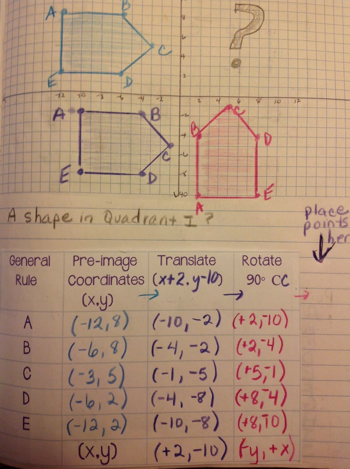 hight resolution of Multiple transformations   Geometry lessons