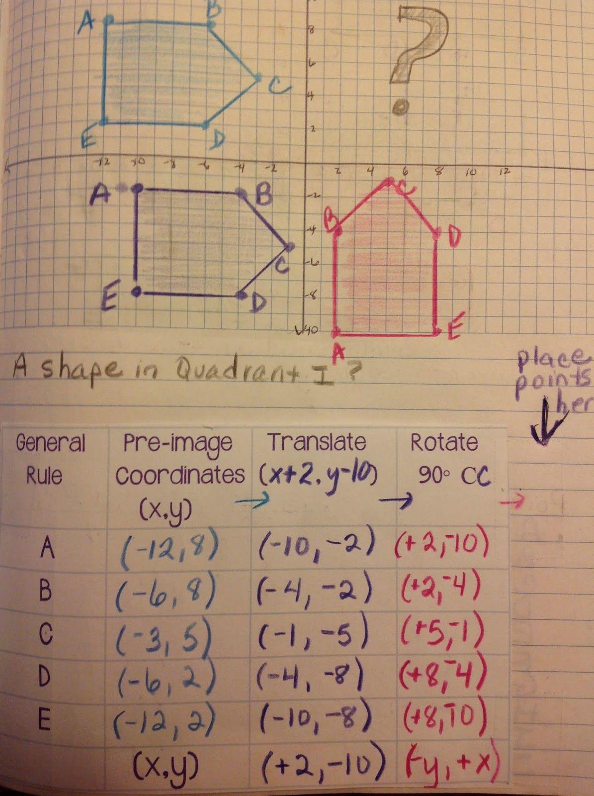 medium resolution of Multiple transformations   Geometry lessons