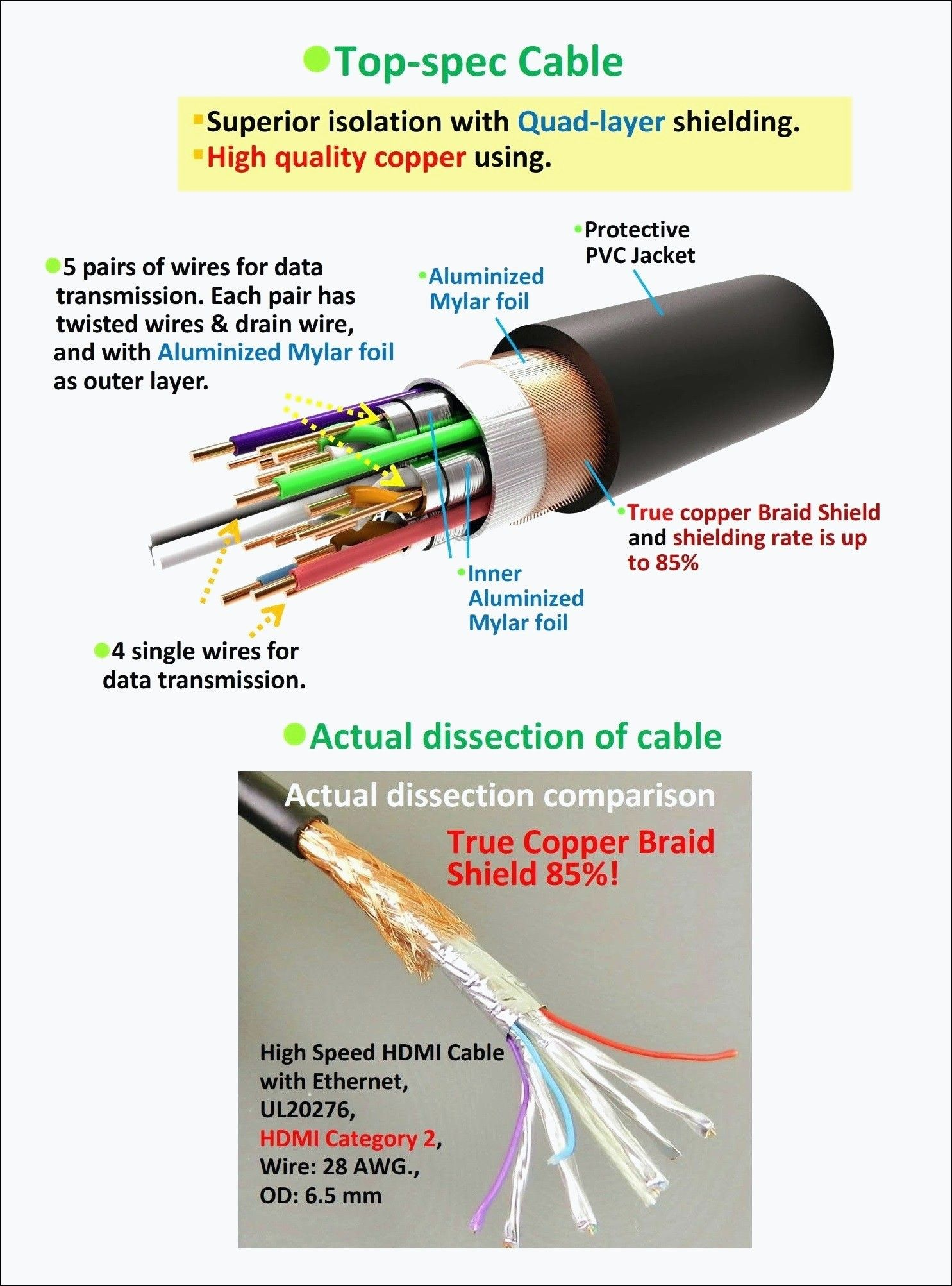 New Ethernet End Wiring Diagram Wire Hdmi Ethernet Wiring