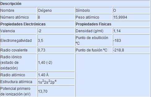 propiedades de elementos propiedades fisicas y quimicas de los - fresh tabla periodica de los elementos quimicos definicion