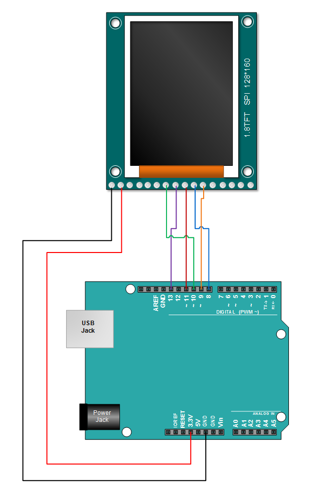 1 8TFT V1 0 ST7736 Arduino Tutorial 1: Hello World | Arduino in 2019