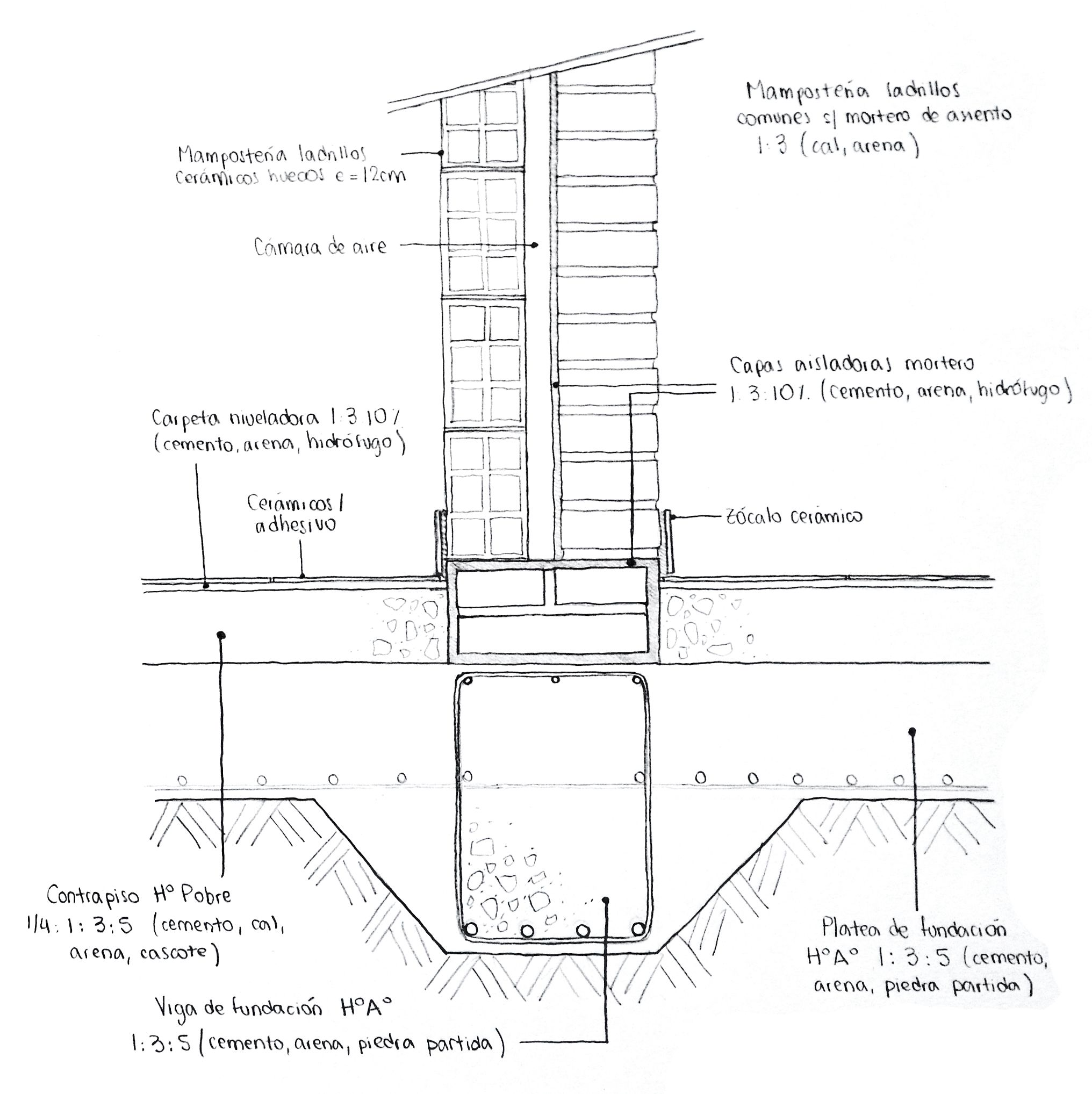 Platea de fundaci n muro doble ladrillo hueco interior ladrillo com n exterior - Medidas de ladrillos comunes ...