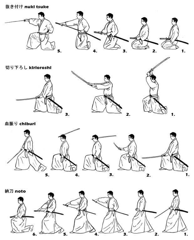 Bushi Martial Arts Techniques Martial Arts Workout Martial Arts