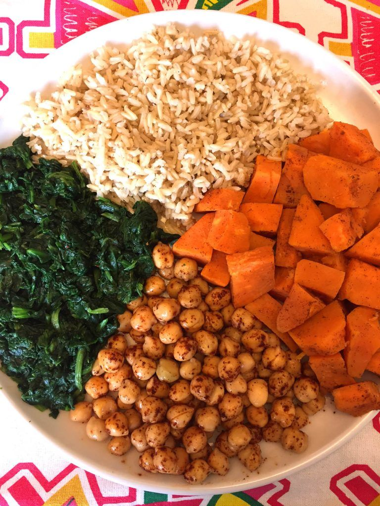 Vegan Buddha Bowl With Sweet Potatoes, Chickpeas, Spinach ...