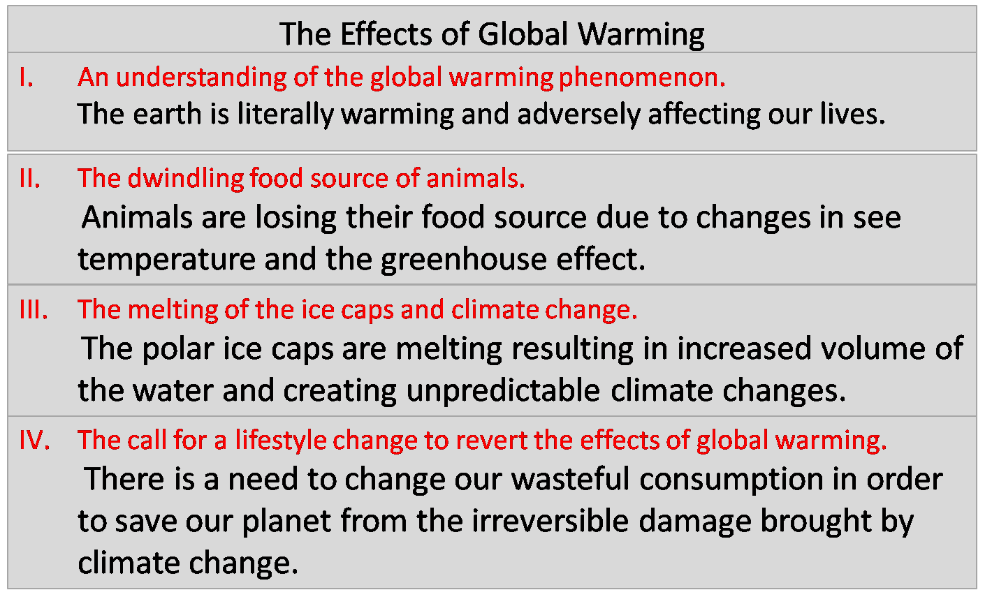persuasive speech about global warming After listening to my speech, my audience will know how they can change their lives for a bigger challenge – to save the world thesis:knowing what a problem nowadays is global warming, how co2 gas affects it and how can we change it.
