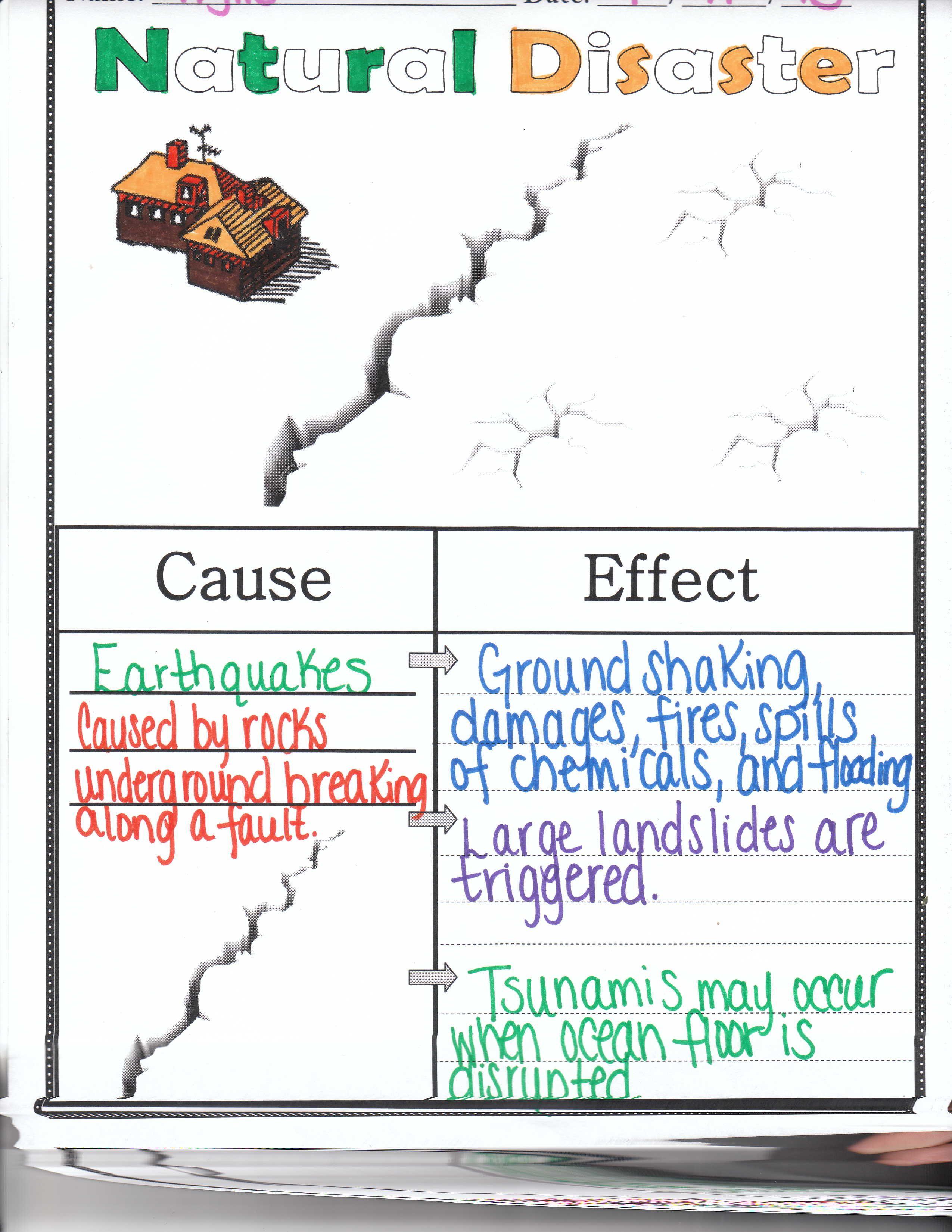Cause Effect Earth Quakes Volcanoes Persuasive Writing Kindergarten Worksheets Worksheets For Kids [ 3300 x 2550 Pixel ]