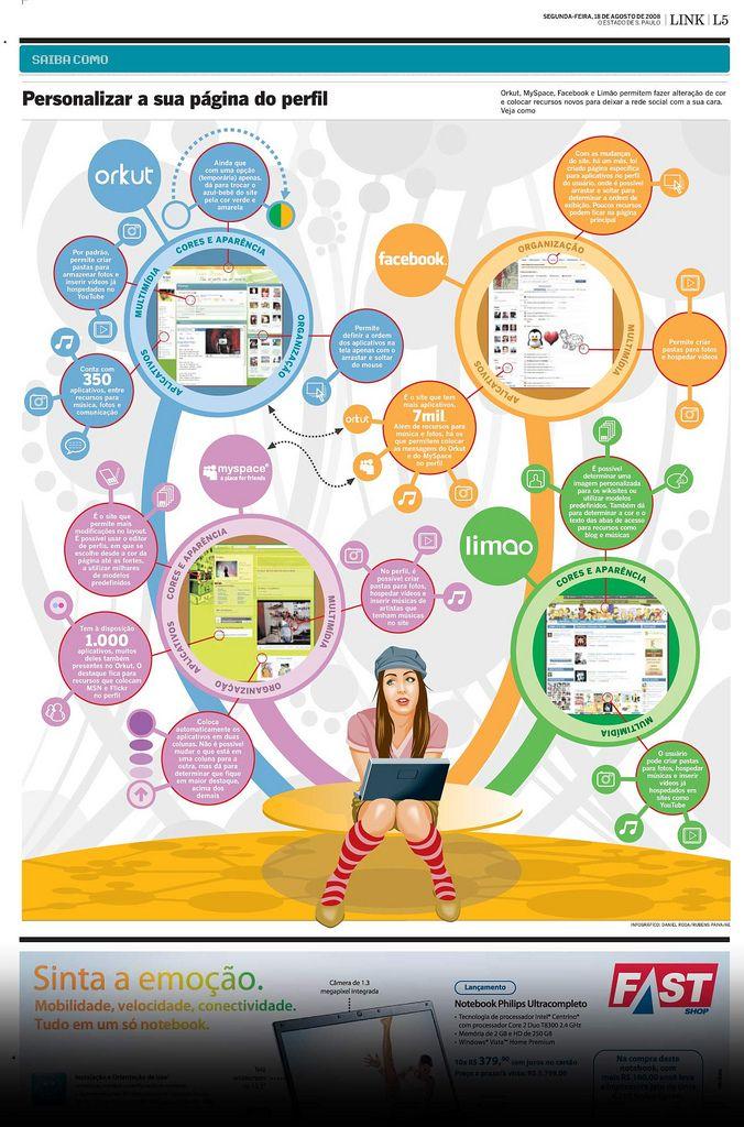 Portfólio da Semana Daniel Roda Infografia