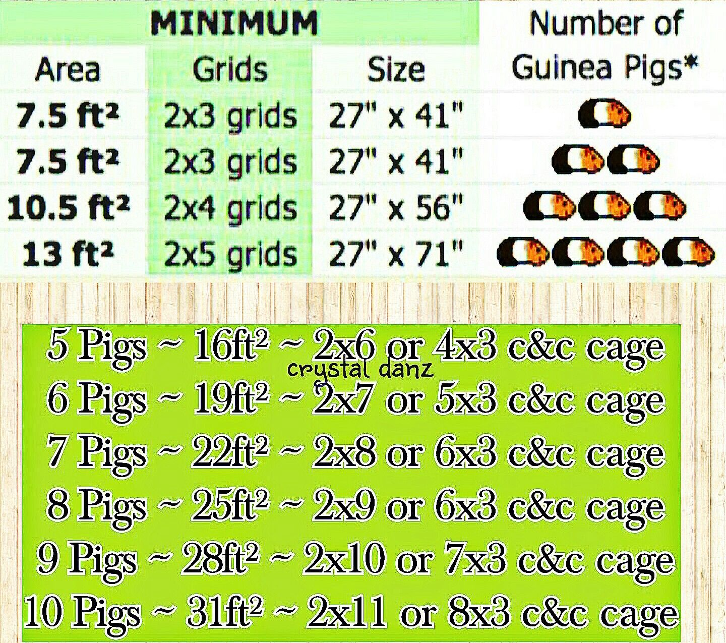hight resolution of this cage size chart should help