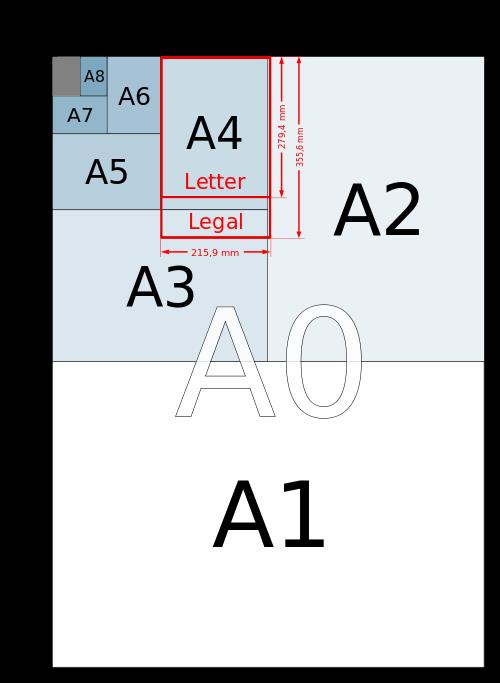 Dibujo Tecnico 2º Eso Tecnicas De Dibujo Disenos De Unas Tamano De Papel