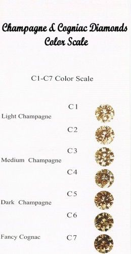 Champagne Or Chocolate Color Diamond Chart Bling Bling Pinterest