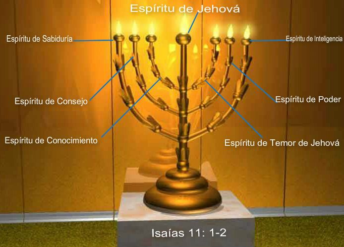 Resultado De Imagen Para Candelabros Hebreos Q Significado E Imagen Candelabros Tabernaculo De Moises Nombres Biblicos