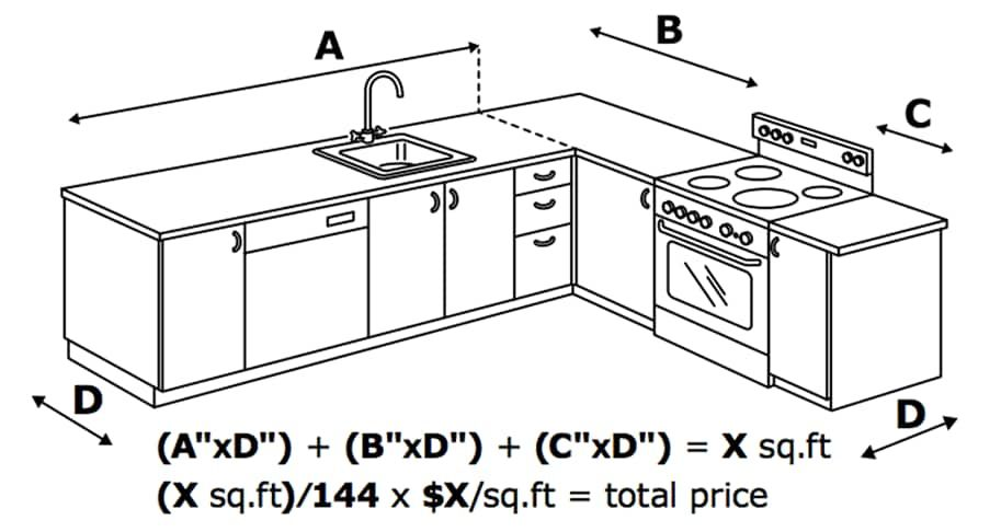 Sketch Showing How To Measure Your Kitchen Space To Plan For An