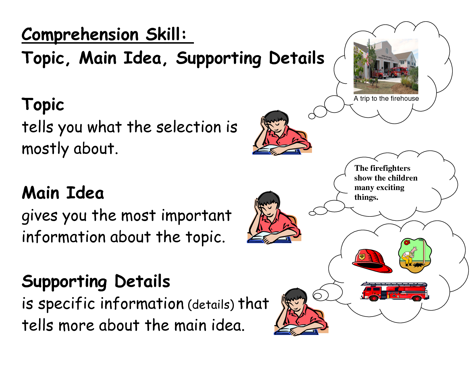 worksheet Supporting Details Worksheet difference between main idea and topic comprehension pinterest topic