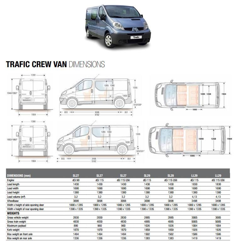 Image Result For Renault Trafic 2014 Specs