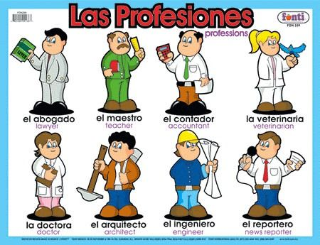 Las Profesiones Thinglink Community Helper Community Helpers English Class