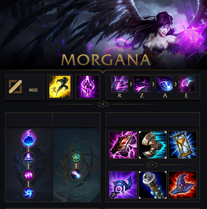 morgana support build