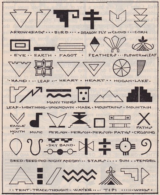 minimalist symbols for tattoo ideas i want several of