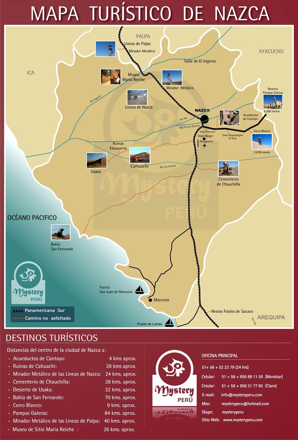 Clic aqui | Spanish Phrases | Nazca lines, Peru, Map Clic Maps on
