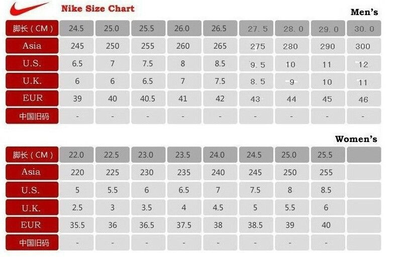 Nike Shoe Conversion Chart Mens To Womens In 2020 Chart Conversion Chart Nike