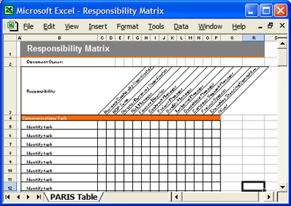 Responsibility Matrix  Software Development Templates