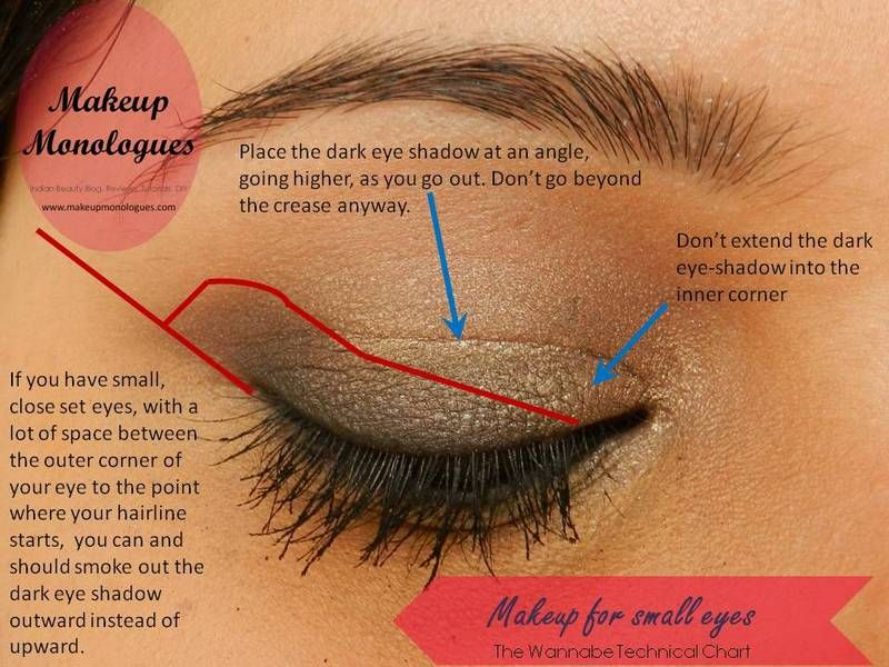 Makeup Monologues: Smokey Eyes For Small, Close Set Eyes - Decoded ...