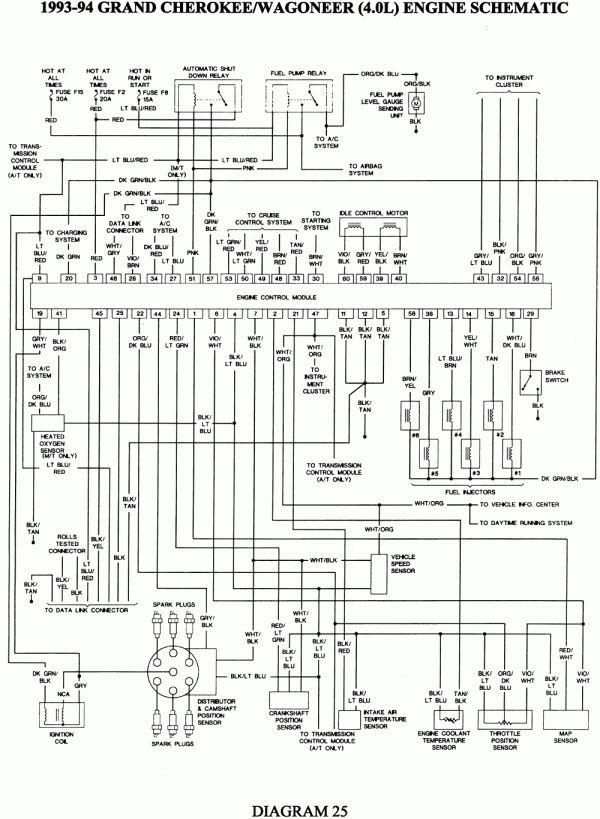 10  1999 Jeep Grand Cherokee Engine Wiring Diagram1999