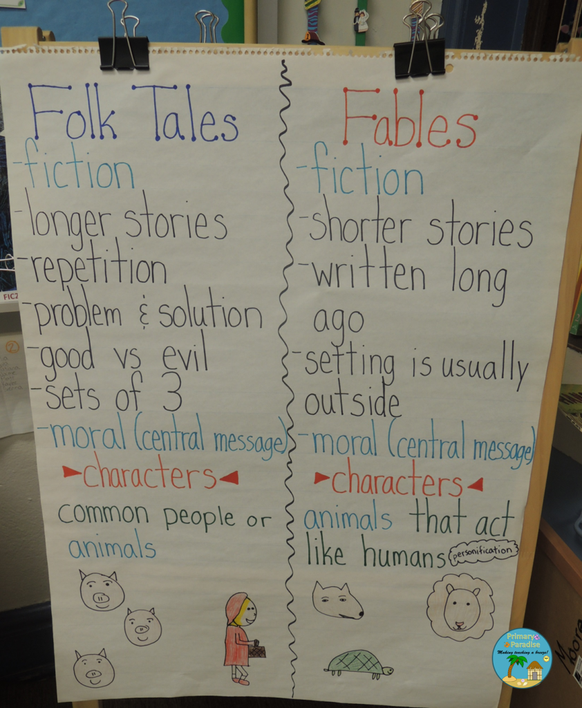 Fables, Folk Tales, Central Message, and a Freebie - | Charts ...