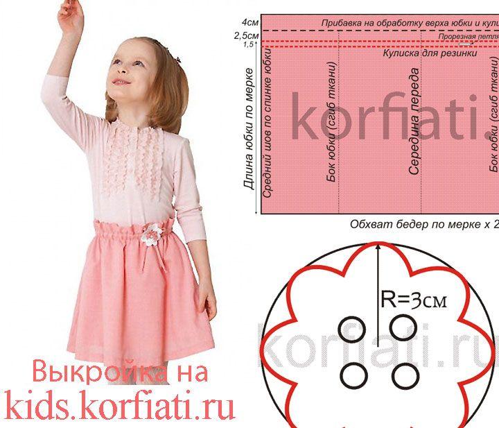 Шить одежду для детей легко и приятно. Предлагаемая нами выкройка юбки на резинке для девочки, которую вы сможете сами смоделировать и впоследствии сшить