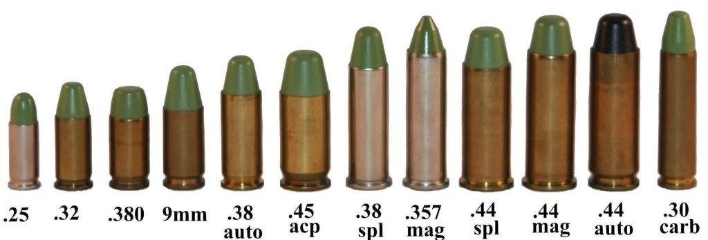 Ktw Armor Piercing Cartridges With Green Teflon Coating