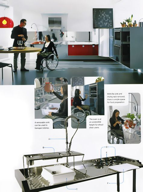 Uber Universal Kitchen Design Universal Design Inclusive Design Adaptive Design