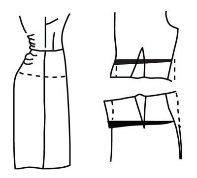 Sway back adjustment, on skirt back just below waistline