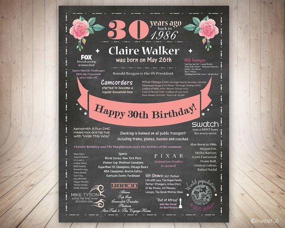 30th Birthday Sign Chalkboard 30th Birthday Poster By