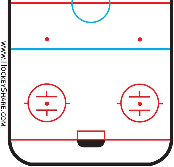 Blank Ice Rink Diagram | Hockey Rink Diagram Practice Plan | Hockey ...