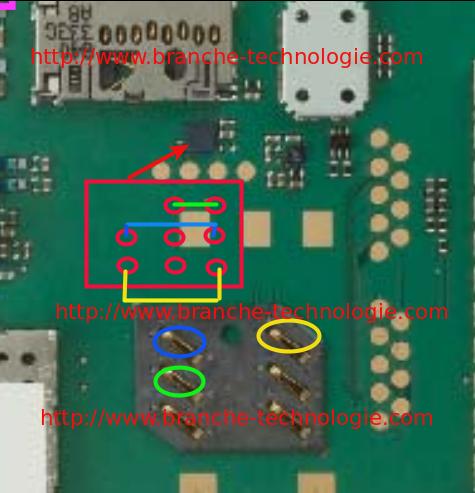 {title} (avec images) Nokia c3, Technologie, Solution