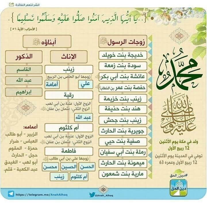 اللهم صل وسلم علي سيدنا محمد Islamic Messages Islam Facts Islam Beliefs