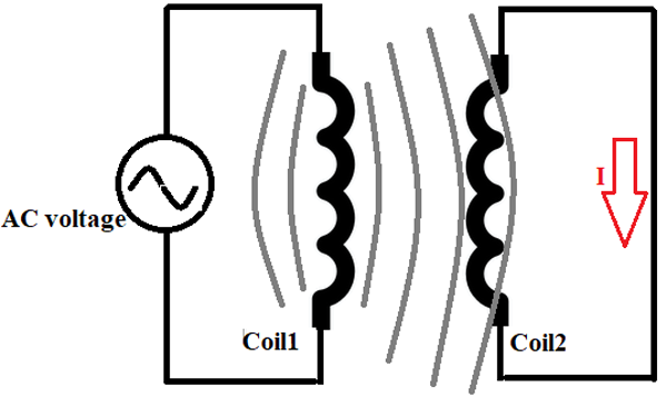 Coil On Both The Sides In 2020 Single Phase Transformer Electrical Transformers Isolation Transformer